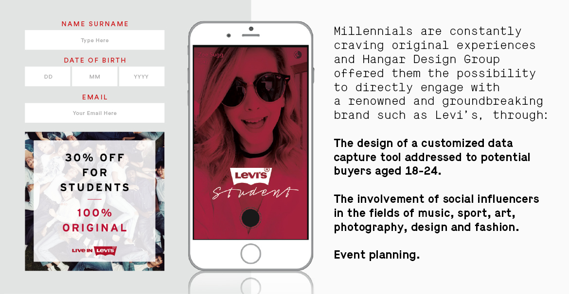 Levi's - Hangar Design Group